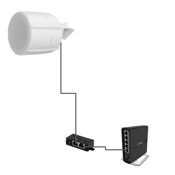 Wifi infoSpot